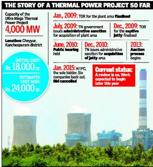 Thermal power costs to date