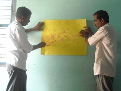 CEM skills training