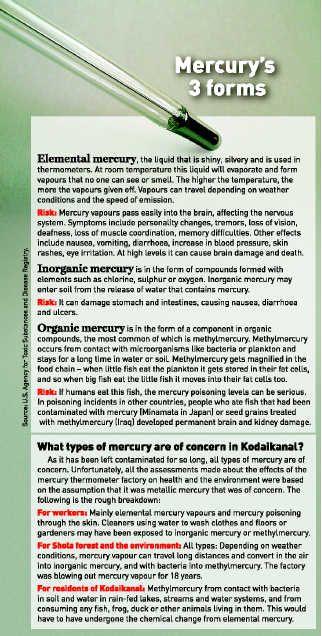 Mercuys 3 forms