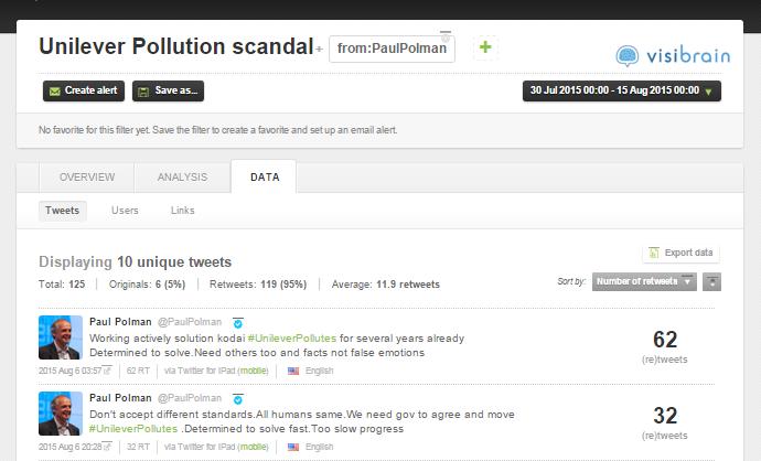Unilever Pollution Scandal